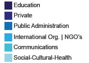 Intercultural Communication Education